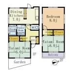 3DK Terrace house