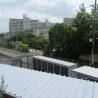 2LDK Apartment to Buy in Sakai-shi Minami-ku View / Scenery