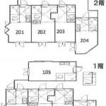 (整棟)樓房 公寓