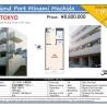 1K Apartment to Buy in Machida-shi Map
