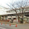 1R Apartment to Rent in Saitama-shi Omiya-ku City / Town Hall
