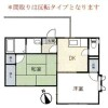 2DK Apartment to Rent in Yokohama-shi Kohoku-ku Floorplan