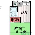 1DK Town house
