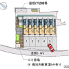 1K Apartment to Rent in Kitakyushu-shi Kokurakita-ku Floorplan