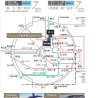 1LDK Apartment to Buy in Bunkyo-ku Access Map
