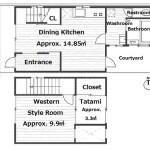 2DK House