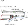 1K Apartment to Rent in Kyoto-shi Fushimi-ku Layout Drawing