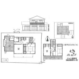 3LDK House in Sakurashimmachi - Setagaya-ku Floorplan