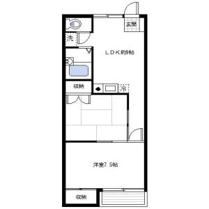 横浜市鶴見区岸谷-2LDK公寓 楼层布局