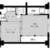 在岐阜市内租赁2K 公寓大厦 的 楼层布局