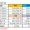 Whole Building Retail to Buy in Osaka-shi Chuo-ku Rent Table
