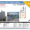 1R Apartment to Buy in Koto-ku Map