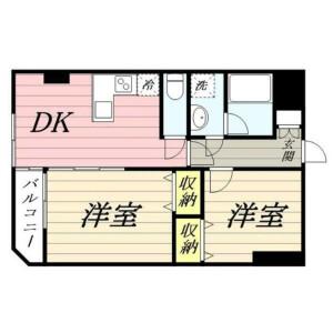 2DK Mansion in Okamoto - Setagaya-ku Floorplan