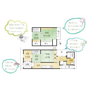 5K {building type} in Imagumano hiyoshicho - Kyoto-shi Higashiyama-ku Floorplan