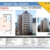 1R Apartment to Buy in Meguro-ku Map