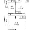 在世田谷區內租賃2LDK 公寓大廈 的房產 房間格局