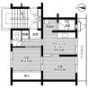 2DK Apartment to Rent in Kakegawa-shi Floorplan